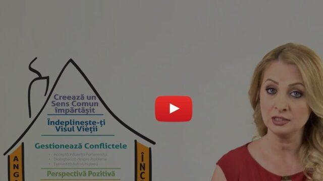 Mariaj fericit si durabil: Afla cum ce poti face pentru casnicia ta