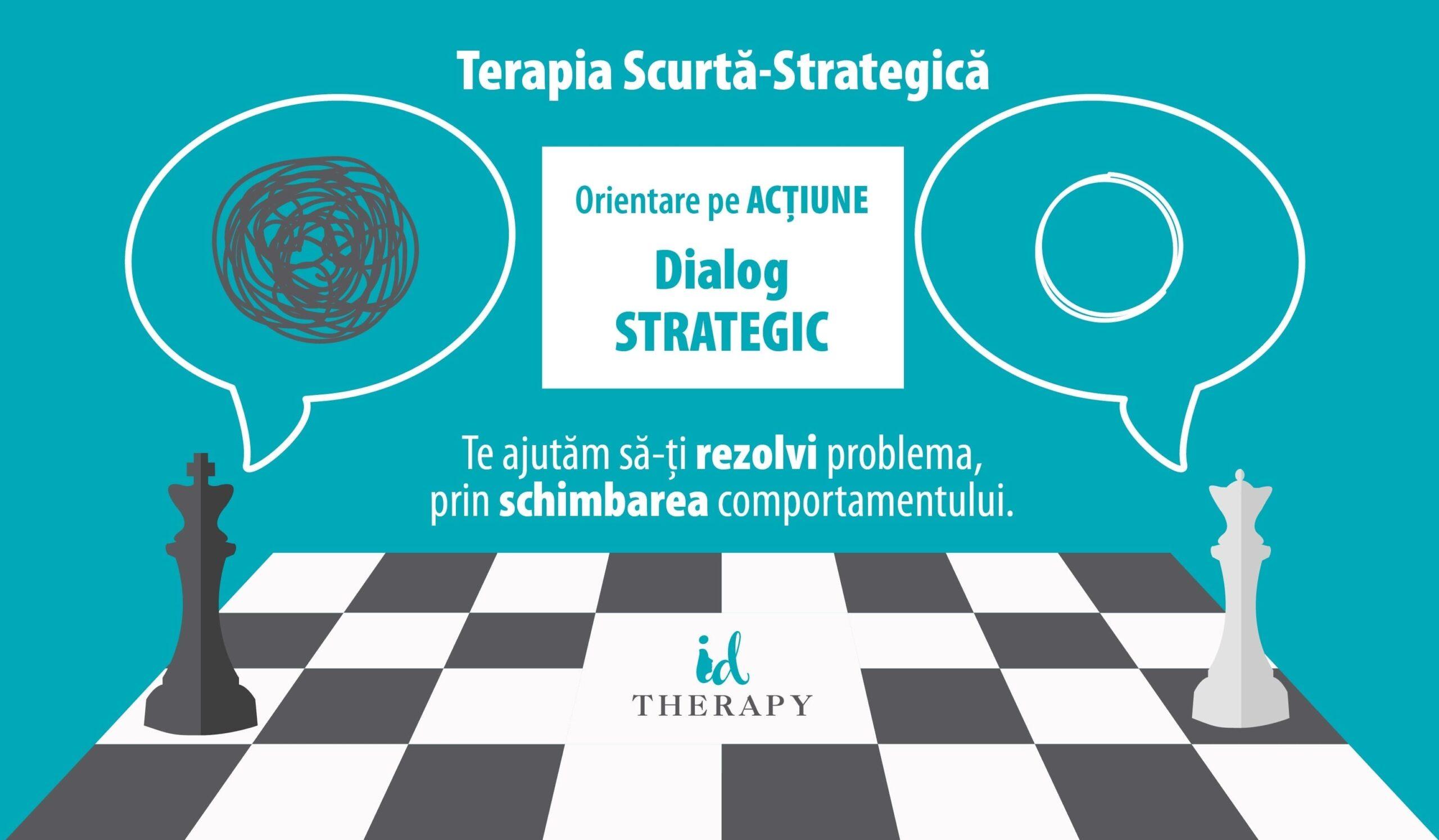 Psihoterapia Scurta Strategica