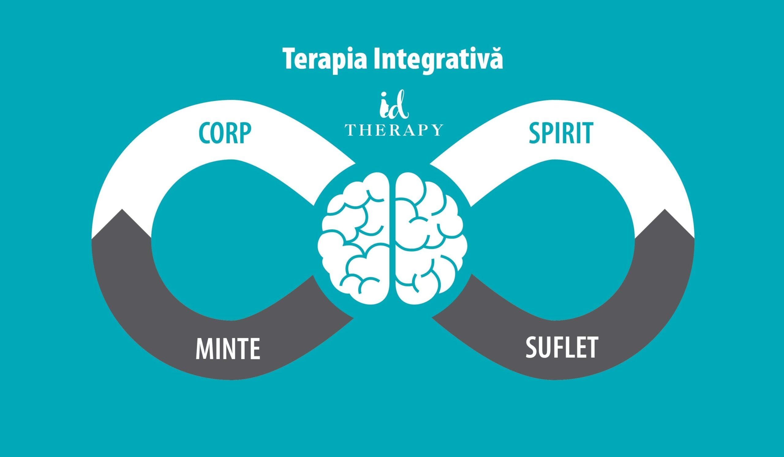 Psihoterapia Integrativa